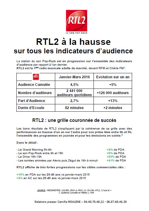 CP_RTL2