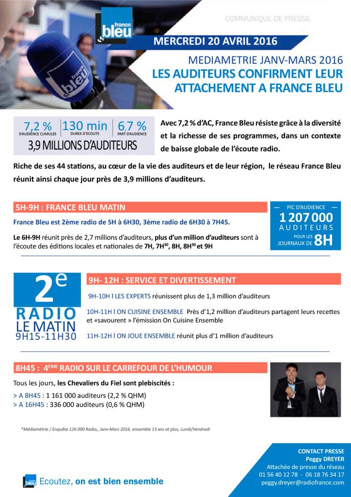 CP_france_bleu