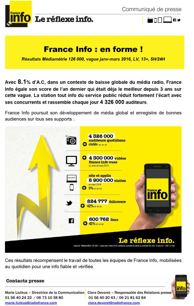 France Info - Médiamétrie 20 avril