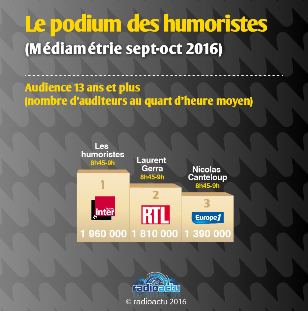 podiums_humoristes_novembre_2016