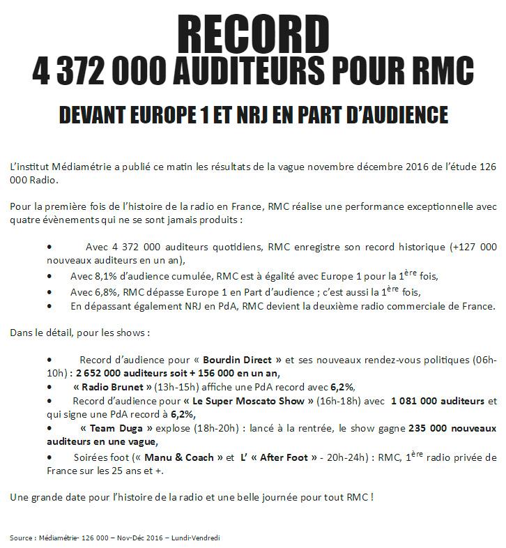 CP-sondages-nov-dec-2016,-RMC(2)