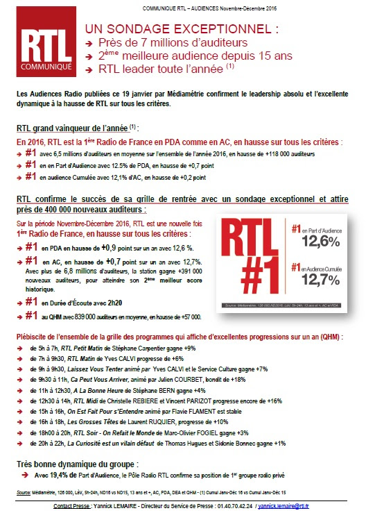 CP-sondages-nov-dec-2016,-RTL
