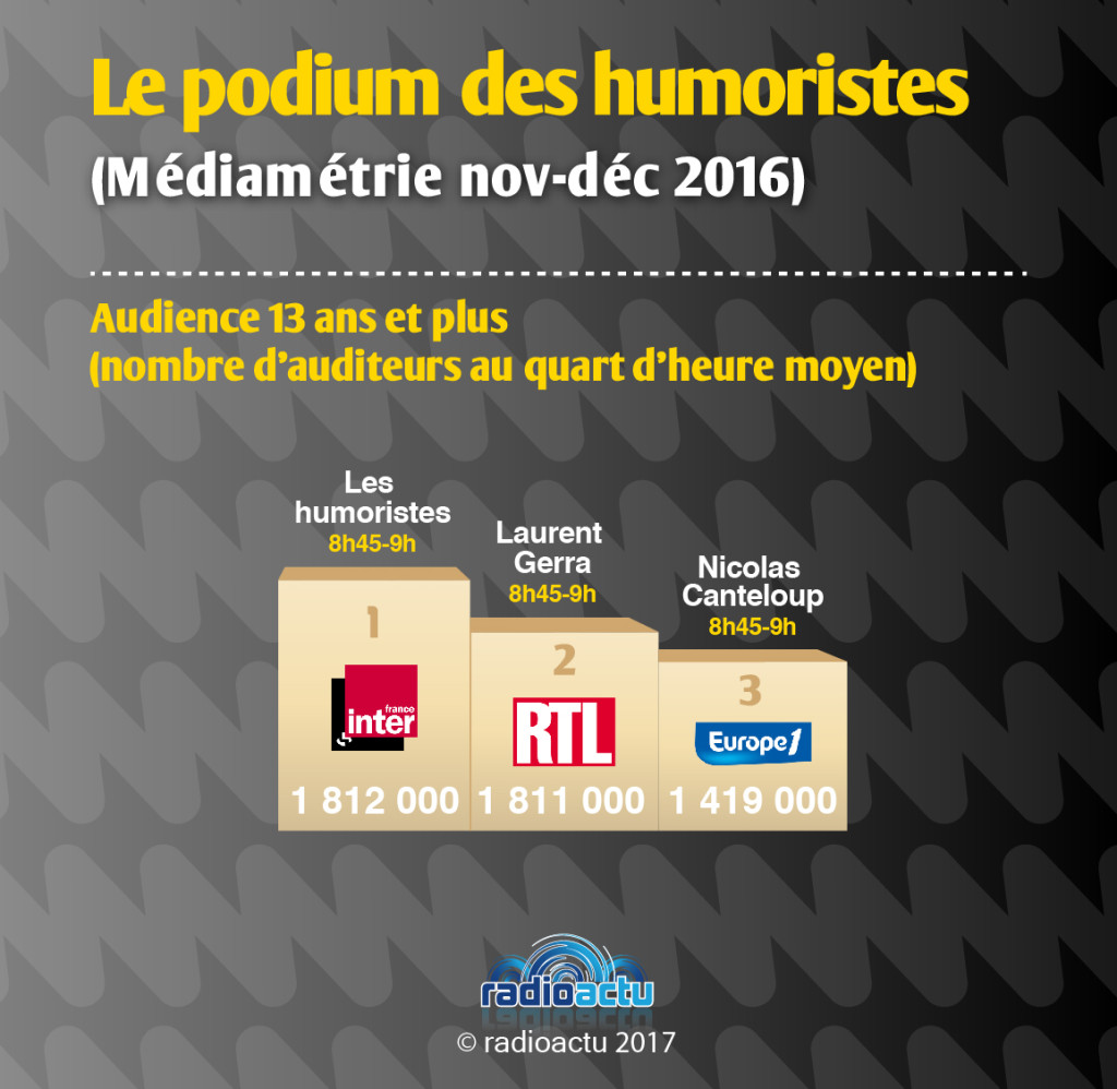 podium_humoristes_nov-dec_2016
