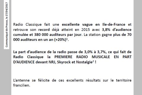 CP - Radio Classique, avril 2017