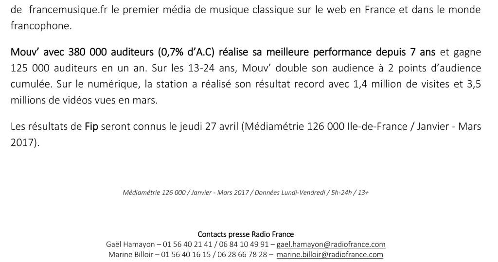 CP_RF_mediametrie avril 2017-2