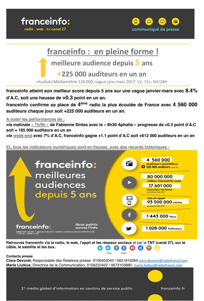 cp franceinfo janv-mars.mht