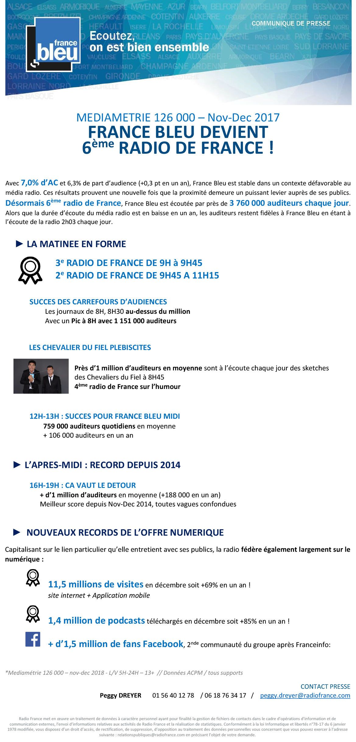CP France Bleu, janvier 2018