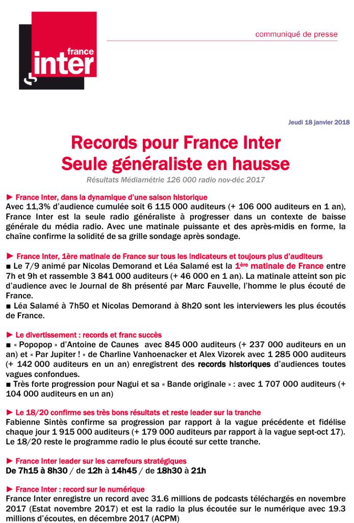 CP France Inter