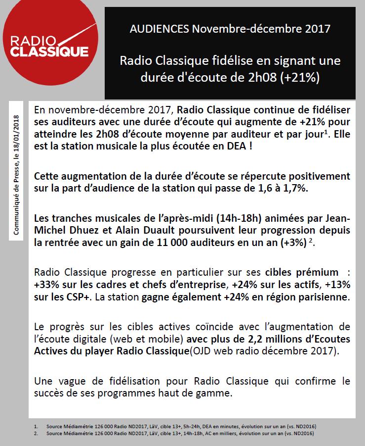 CP Radio Classique, janvier 2018