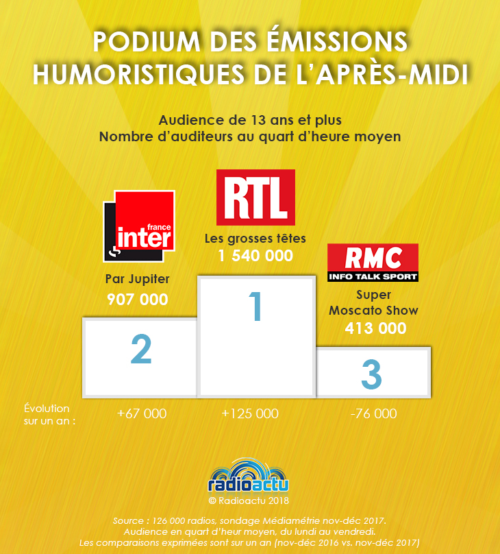 podium_emissions_humoristiques_aprem_janv18