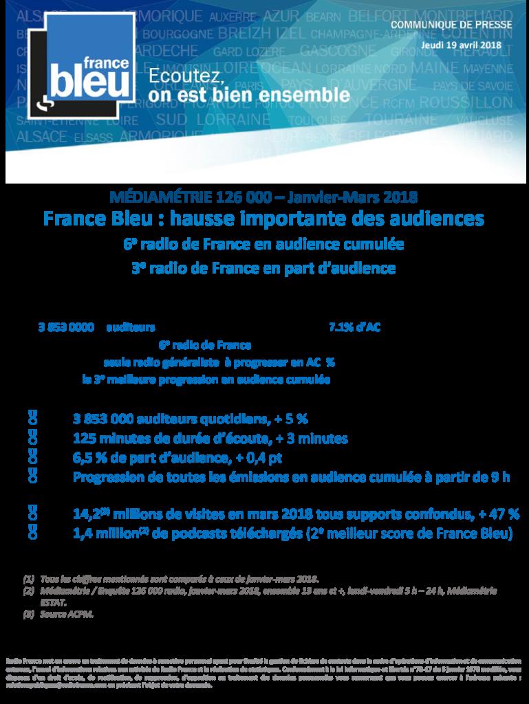 2018-04-19, CP France Bleu