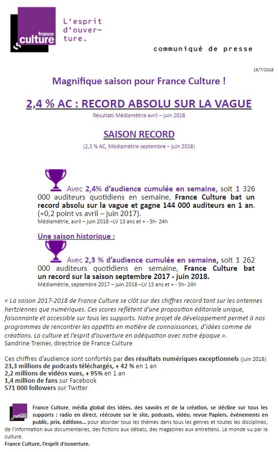 CP sondages juillet 2018, France Culture