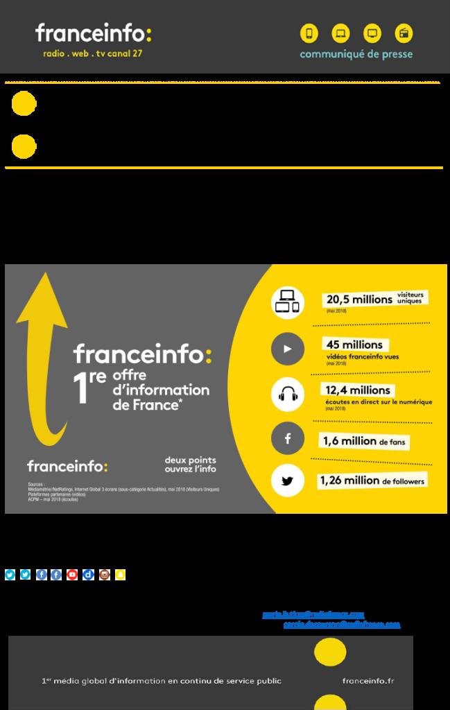 CP sondages juillet 2018, France Info