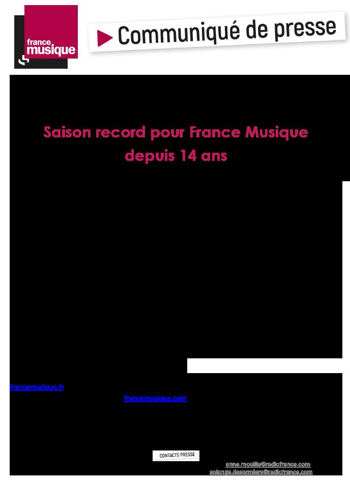 CP sondages juillet 2018, France Musique