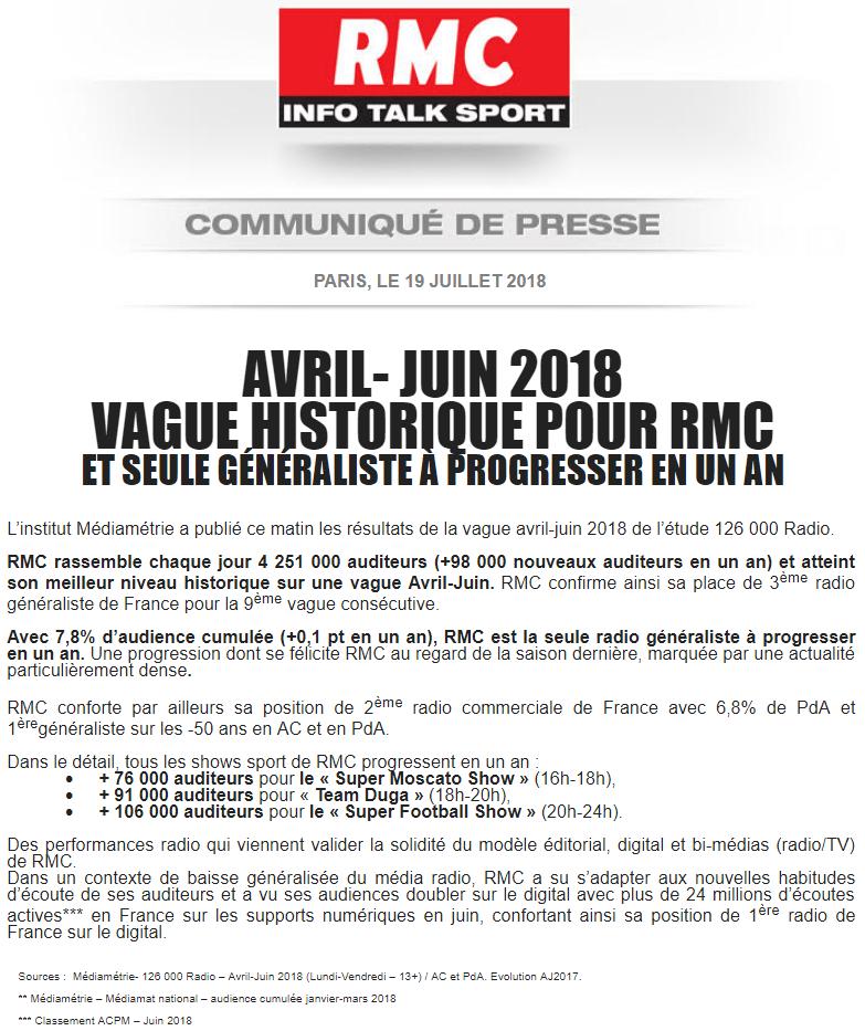 CP sondages juillet 2018, RMC