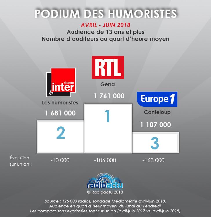 podium_humoristes_juillet_18