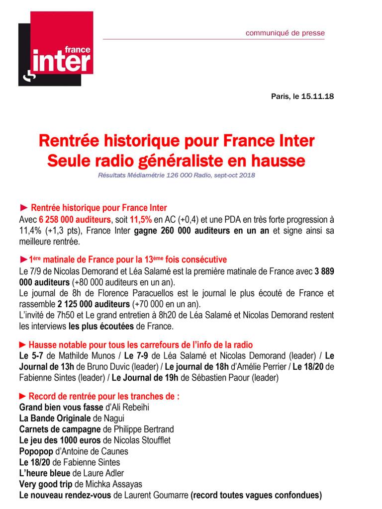 CP France Inter, novembre 2018