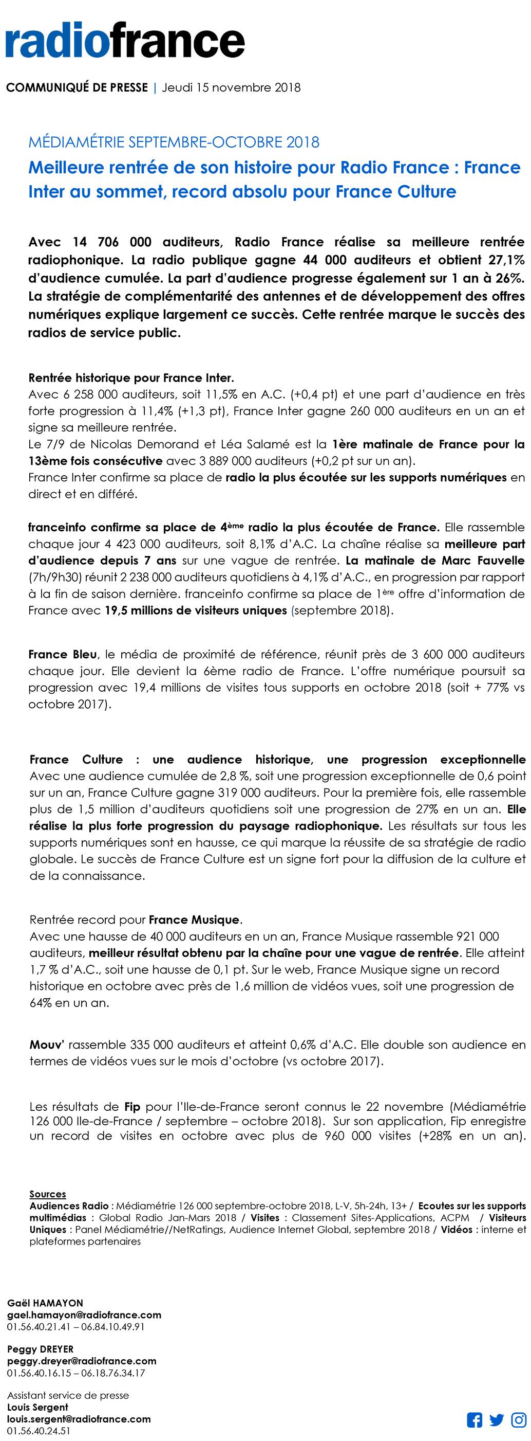 CP Radio France, novembre 2018