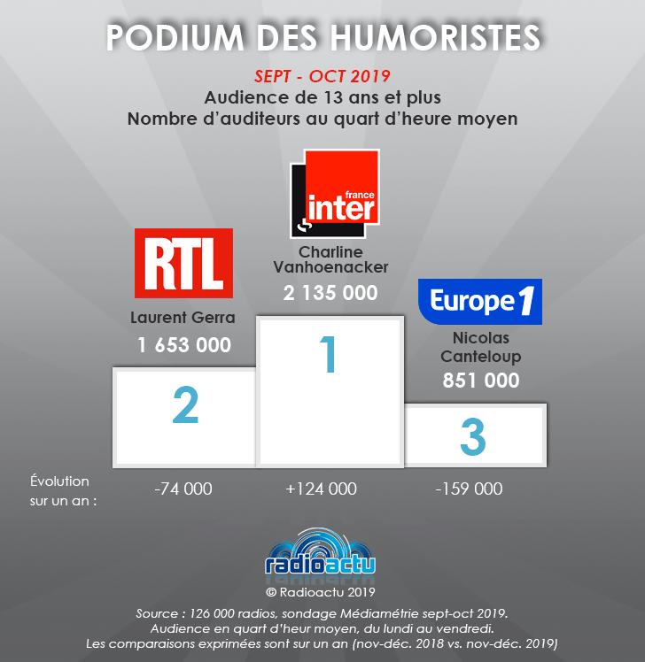 podium_humoristes_novembre_19