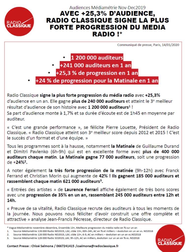 2020-01-14, CP Radio Classique