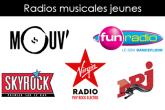 radios_musicales_jeunes_2021